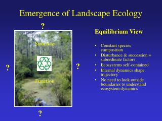 Emergence of Landscape Ecology
