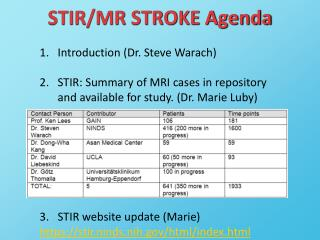 STIR/MR STROKE Agenda