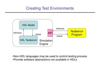 Creating Test Environments