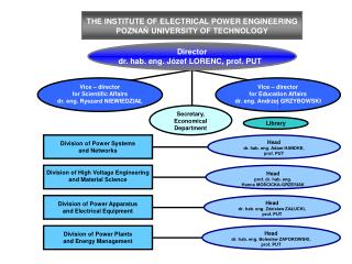 THE INSTITUTE OF ELECTRICAL POWER ENGINEERING POZNAŃ UNIVERSITY OF TECHNOLOGY