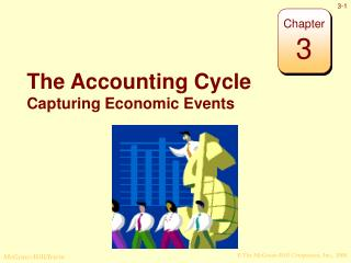 The Accounting Cycle Capturing Economic Events