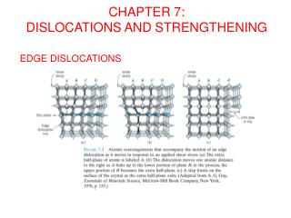 CHAPTER 7:   DISLOCATIONS AND STRENGTHENING
