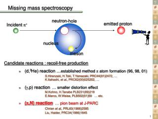 Missing mass spectroscopy