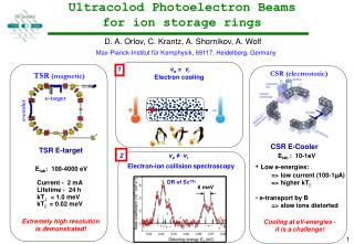 Ultracolod Photoelectron Beams for ion storage rings