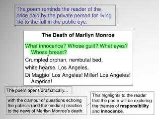 The Death of Marilyn Monroe What innocence? Whose guilt? What eyes? Whose breast?