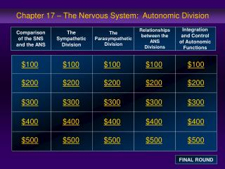 Chapter 17 – The Nervous System:  Autonomic Division