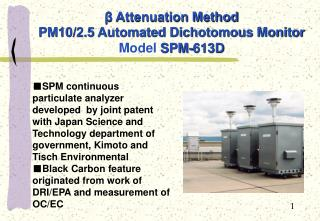 β Attenuation Method PM10/2.5 Automated Dichotomous Monitor Model  SPM-613D