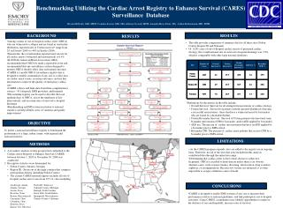 Benchmarking Utilizing the Cardiac Arrest Registry to Enhance Survival (CARES) Surveillance  Database