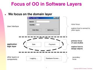 Focus of OO in Software Layers