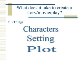 What does it take to create a story/movie/play?