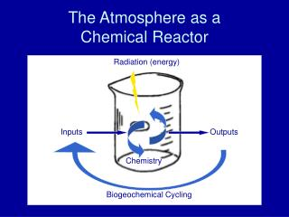 The Atmosphere as a Chemical Reactor