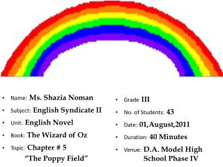 Name: Ms. Shazia Noman Subject: English Syndicate II Unit: English Novel Book: The Wizard of Oz