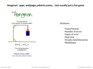 Hangman :   apps ,  webpages,adverts,scams , …but  usually just  a fun  game