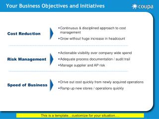 Your Business Objectives and Initiatives