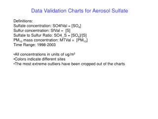 Data Validation Charts for Aerosol Sulfate Definitions: Sulfate concentration: SO4fVal = [SO 4 ]