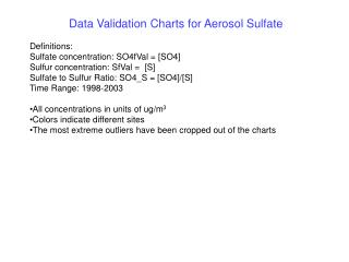 Data Validation Charts for Aerosol Sulfate Definitions: Sulfate concentration: SO4fVal = [SO4]