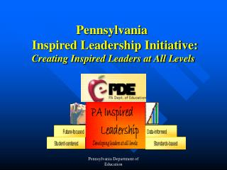 Pennsylvania   Inspired Leadership Initiative: Creating Inspired Leaders at All Levels