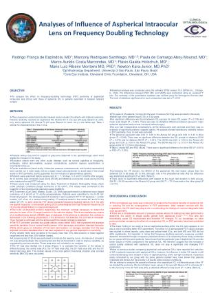 Analyses of Influence of  Aspherical  Intraocular Lens on Frequency Doubling Technology