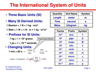 The International System of Units