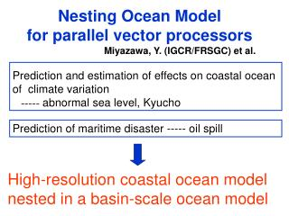 Nesting Ocean Model  for parallel vector processors