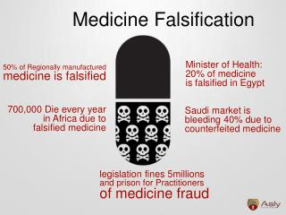 Medicine Falsification