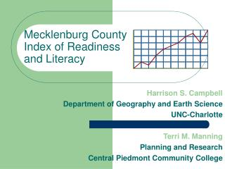Mecklenburg County  Index of Readiness  and Literacy
