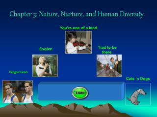 Chapter 3: Nature, Nurture, and Human Diversity