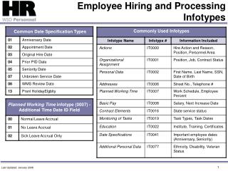 Employee Hiring and Processing Infotypes