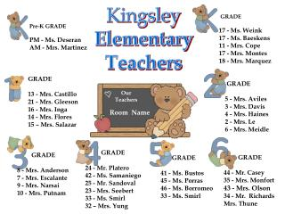 GRADE 44 - Mr. Casey 35 - Mrs. Monfort 43 - Mrs. Olson 34 - Mr.  Richards Mrs. Thune