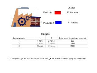 Producto 1