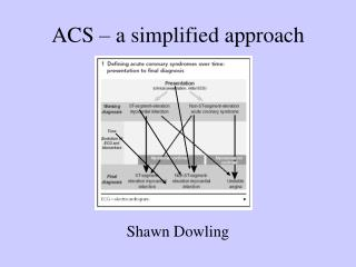 ACS – a simplified approach