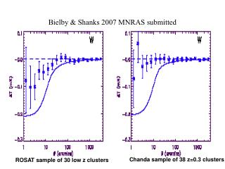 Bielby & Shanks 2007 MNRAS submitted