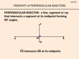 FD intersects AB at its midpoint.