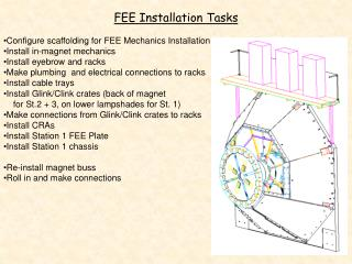 FEE Installation Tasks Configure scaffolding for FEE Mechanics Installation