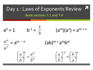 Day 1 : Laws of Exponents Review