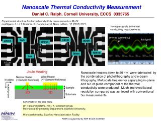 Nanoscale  Thermal Conductivity Measurement