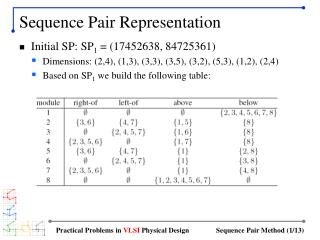 Sequence Pair Representation