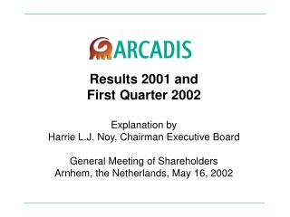 Results 2001 and  First Quarter 2002 Explanation by   Harrie L.J. Noy, Chairman Executive Board