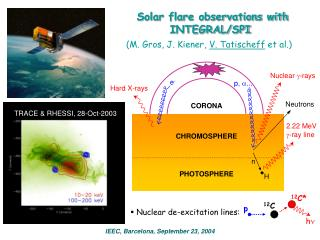 Solar flare observations with INTEGRAL/SPI