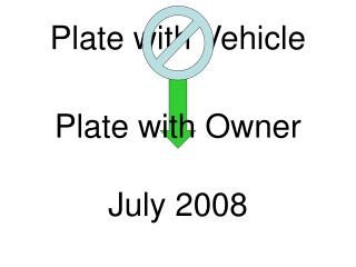 Plate with Vehicle