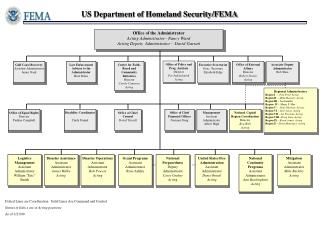 US Department of Homeland Security/FEMA