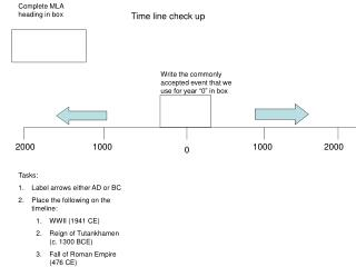 Time line check up