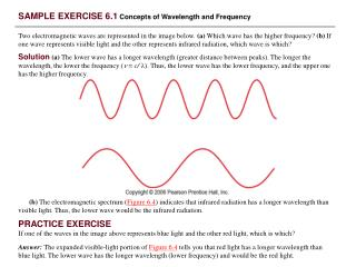 SAMPLE EXERCISE 6.1  Concepts of Wavelength and Frequency