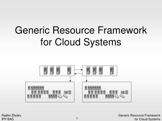 Generic Resource Framework for Cloud Systems