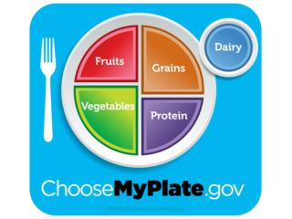 choosemyplate/myplate/index.aspx