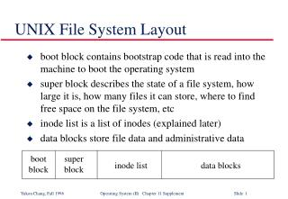 UNIX File System Layout