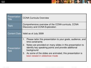 CCNA Curricula Overview