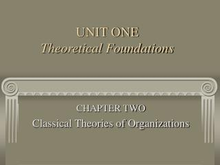 UNIT ONE Theoretical Foundations