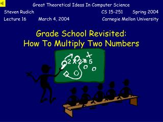 Grade School Revisited: How To Multiply Two Numbers