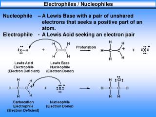 Electrophiles / Nucleophiles